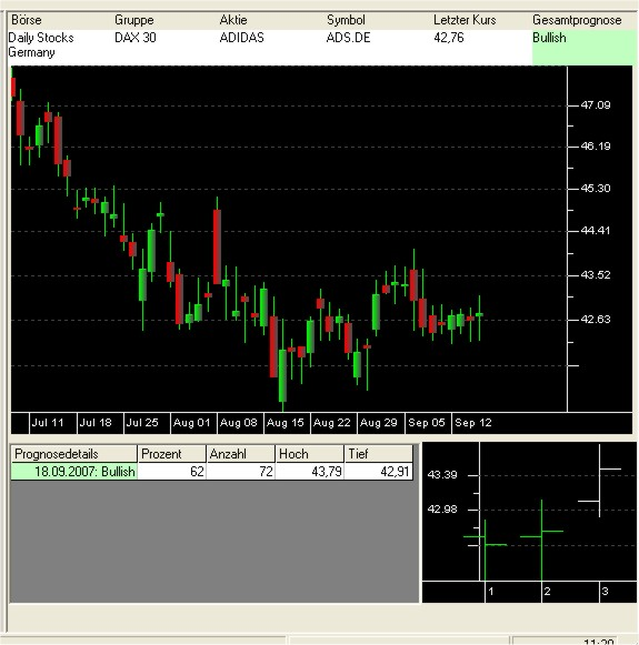 Tutorial for day trading